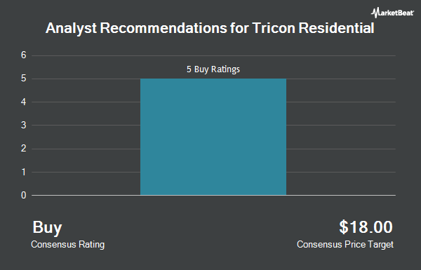 Analyst Recommendations for Tricon Residential (OTCMKTS:TCNGF)