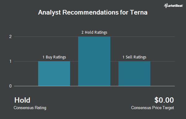 Analyst Recommendations for Terna - Rete Elettrica Nazionale (OTCMKTS:TERRF)