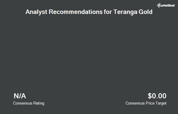 Analyst Recommendations for Teranga Gold (OTCMKTS:TGCDF)