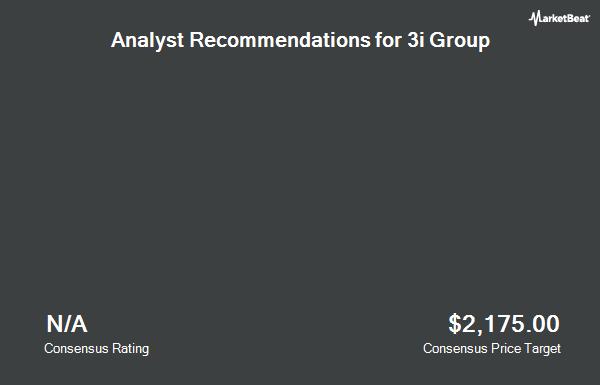 Analyst Recommendations for 3i Group (OTCMKTS:TGOPY)