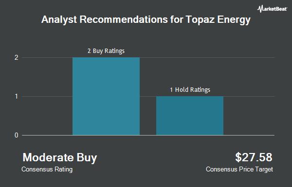 Analyst Recommendations for Topaz Energy (OTCMKTS:TPZEF)