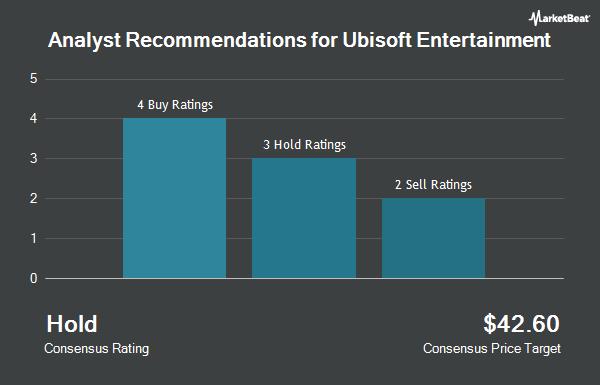 Analyst Recommendations for UBISOFT ENTMT S/ADR (OTCMKTS:UBSFY)