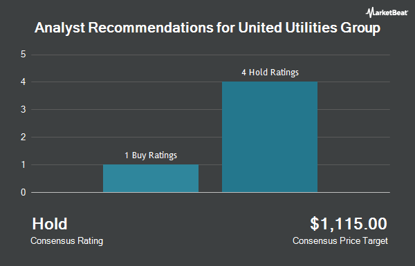 Analyst Recommendations for United Utilities Group (OTCMKTS:UUGRY)