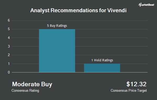 Analyst Recommendations for Vivendi (OTCMKTS:VIVHY)