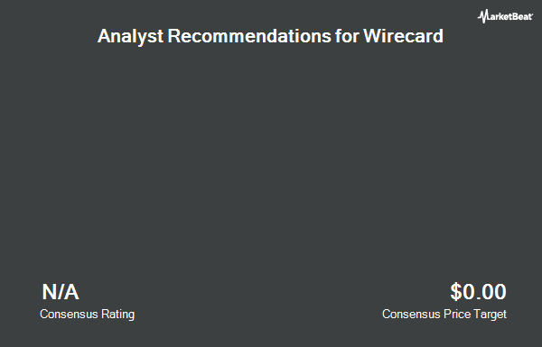 Analyst Recommendations for WIRECARD AG/ADR (OTCMKTS:WCAGY)