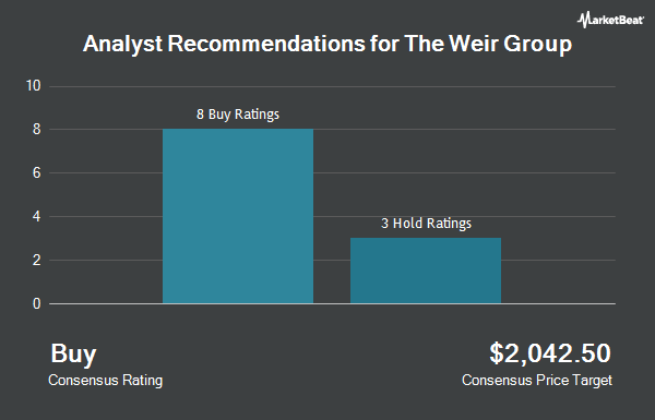 Analyst Recommendations for The Weir Group (OTCMKTS:WEGRY)