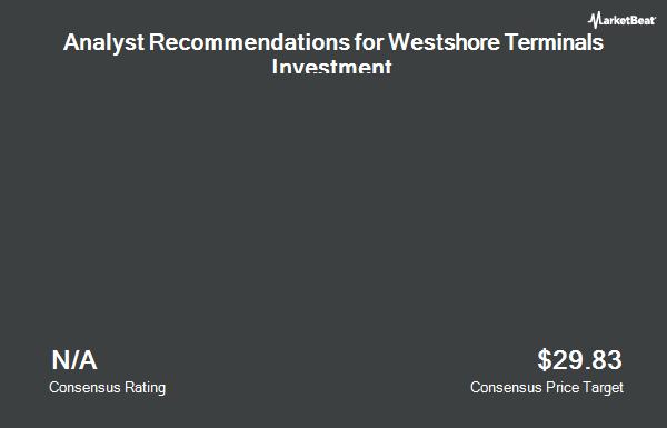 Analyst Recommendations for Westshore Terminals Investment (OTCMKTS:WTSHF)