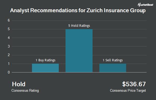 Analyst Recommendations for Zurich Insurance Group (OTCMKTS:ZURVY)
