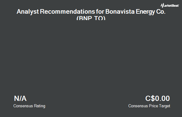 Analyst Recommendations for Bonavista Energy (TSE:BNP)