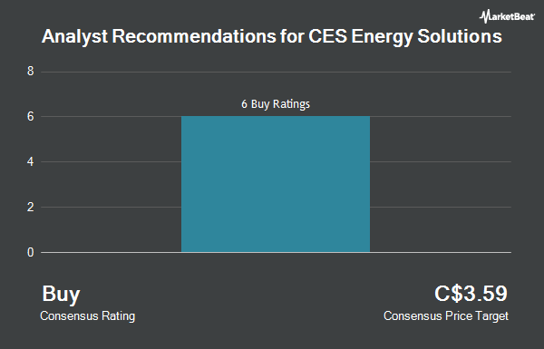 Analyst Recommendations for CES Energy Solutions (TSE:CEU)