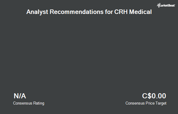Analyst Recommendations for CRH Medical (TSE:CRH)