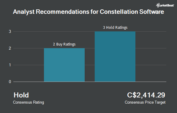 Analyst Recommendations for Constellation Software (TSE:CSU)
