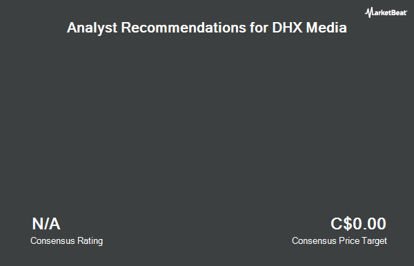 Analyst Recommendations for DHX Media (TSE:DHX)
