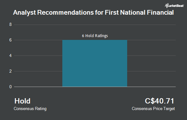 Analyst Recommendations for First National Financial (TSE:FN)