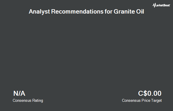 Analyst Recommendations for Granite Oil (TSE:GXO)