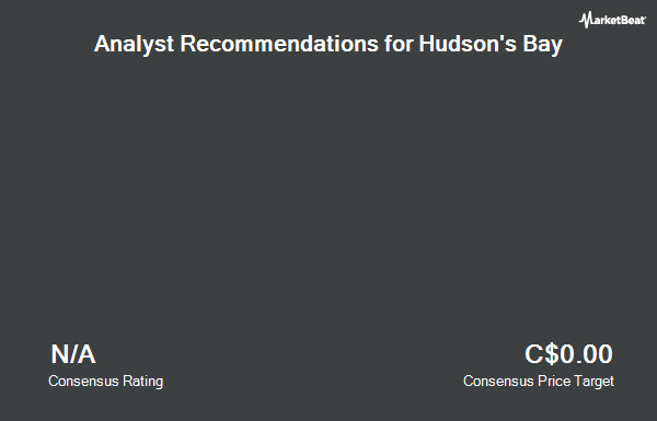 Hudsons Bay Hbc Given New C1200 Price Target At Td Securities
