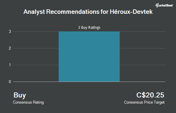 Analyst Recommendations for Heroux Devtek (TSE:HRX)
