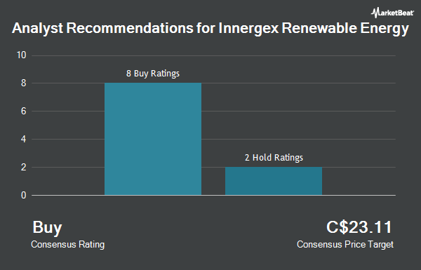 Analyst Recommendations for Innergex Renewable Energy (TSE:INE)