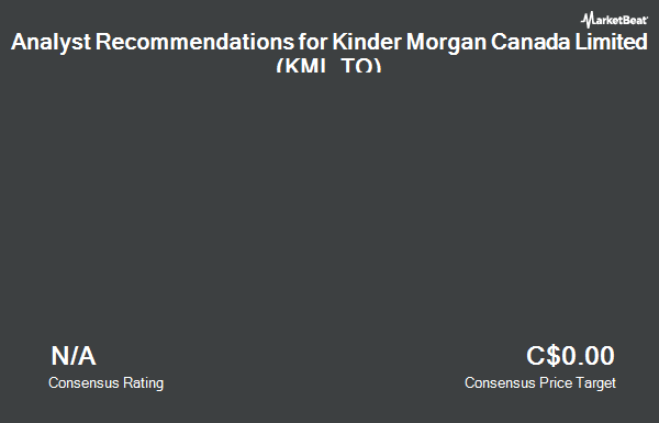 Analyst Recommendations for Kinder Morgan Canada (TSE:KML)