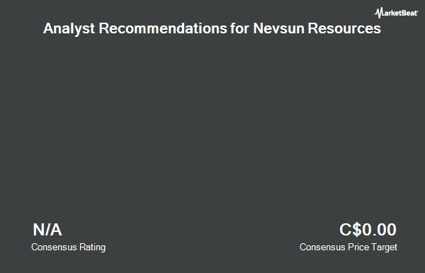 Analyst Recommendations for Nevsun Resources (TSE:NSU)