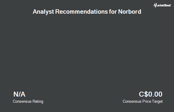 Analyst Recommendations for Norbord (TSE:OSB)