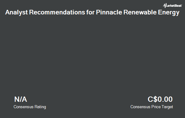 Analyst Recommendations for Pinnacle Renewable (TSE:PL)