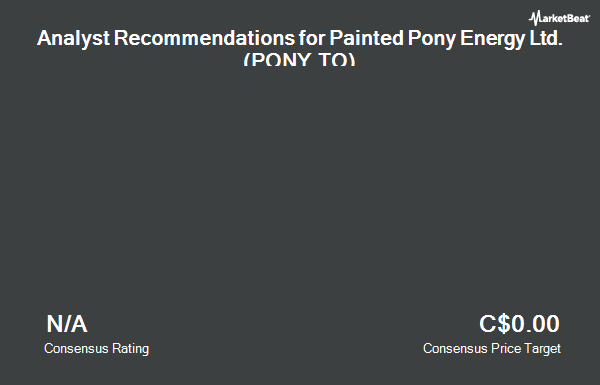 Analyst Recommendations for Painted Pony Energy (TSE:PONY)