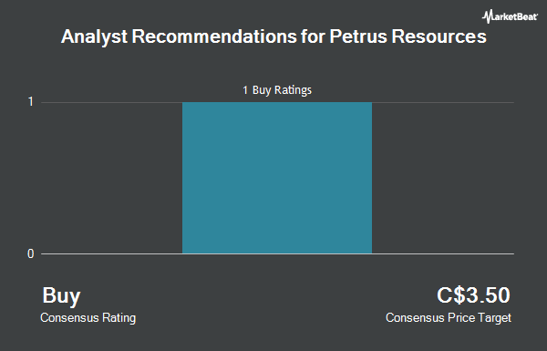 Analyst Recommendations for Petrus Resources (TSE:PRQ)