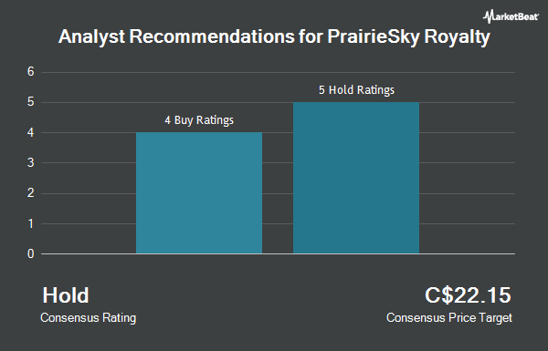 Analyst Recommendations for PrairieSky Royalty (TSE:PSK)