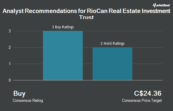 Analyst Recommendations for RioCan Real Estate Investment Trust (TSE:REI.UN)