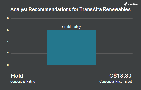 Analyst Recommendations for TransAlta Renewables (TSE:RNW)