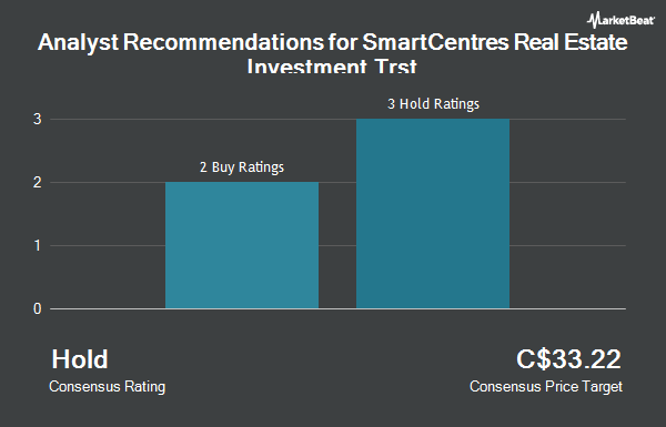 Analyst Recommendations for SmartCentres Real Estate Investment Trst (TSE:SRU.UN)