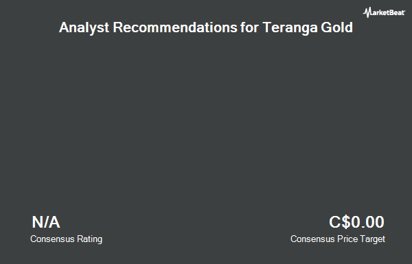 Analyst Recommendations for Teranga Gold (TSE:TGZ)