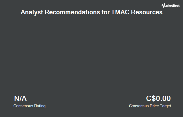 Analyst Recommendations for TMAC Resources (TSE:TMR)