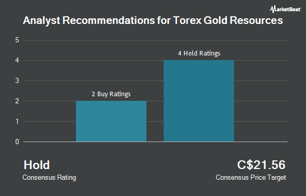 Analyst Recommendations for Torex Gold Resources Inc. (TXG.TO) (TSE:TXG)