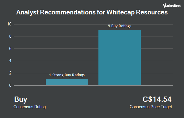 Analyst Recommendations for Whitecap Resources (TSE:WCP)