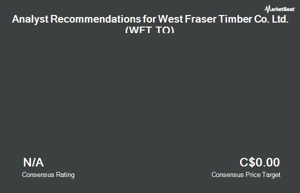 Analyst Recommendations for West Fraser Timber (TSE:WFT)