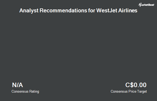 Analyst Recommendations for WestJet Airlines (TSE:WJA)