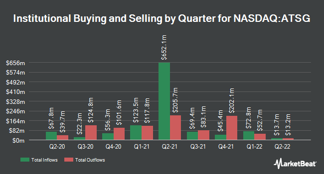 Insider Trading History for Air Transport Services Group (NASDAQ:ATSG)
