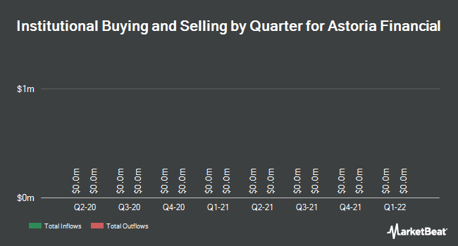 Institutional Ownership by Quarter for Astoria Financial Corp (NYSE:AF)