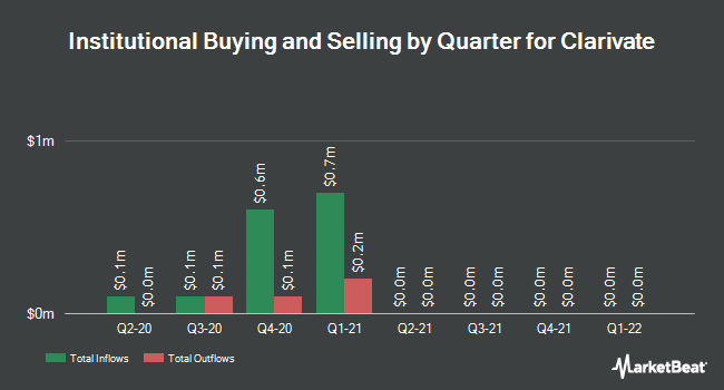 Institutional Ownership by Quarter for Calgon Carbon Corporation (NYSE:CCC)