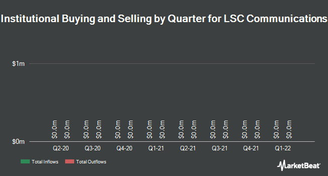 Institutional Ownership by Quarter for LSC Communications (NYSE:LKSD)