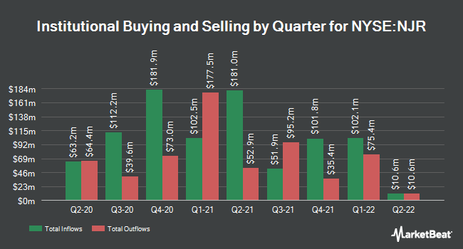 Institutional Ownership by Quarter for NewJersey Resources Corporation (NYSE:NJR)