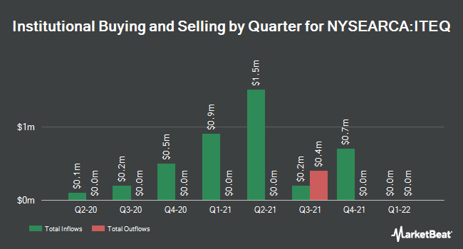 Quad City Buy And Sell >> Quad Cities Investment Group Llc Buys 302 Shares Of Bluestar