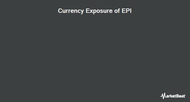 Currency Exposure of WisdomTree India Earnings Fund (NYSEARCA:EPI)