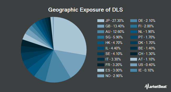 Geographic Exposure of WisdomTree Barclays Negative Dur US Aggregate Bond (NYSEARCA:DLS)