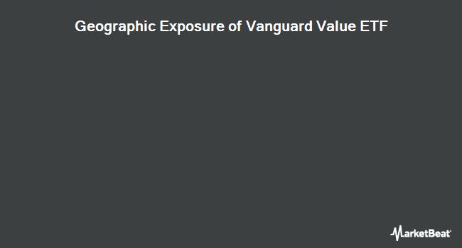 Geographic Exposure of Vanguard Value ETF (NYSEARCA:VTV)