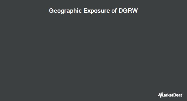Geographic Exposure of WisdomTree U.S. Quality Dividend Growth Fund (NASDAQ:DGRW)