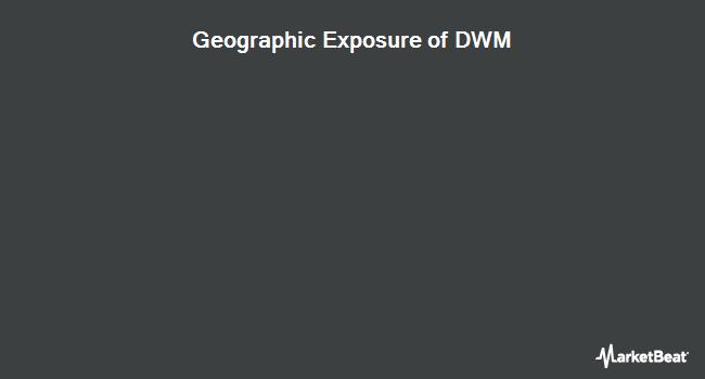 Geographic Exposure of WisdomTree International Equity Fund (NYSEARCA:DWM)
