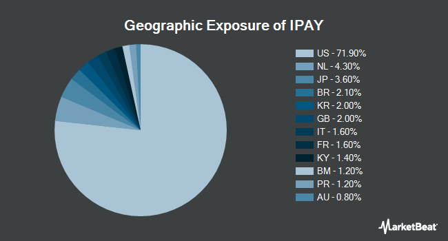 Geographic Exposure of ETFMG Prime Mobile Payments ETF (NYSEARCA:IPAY)
